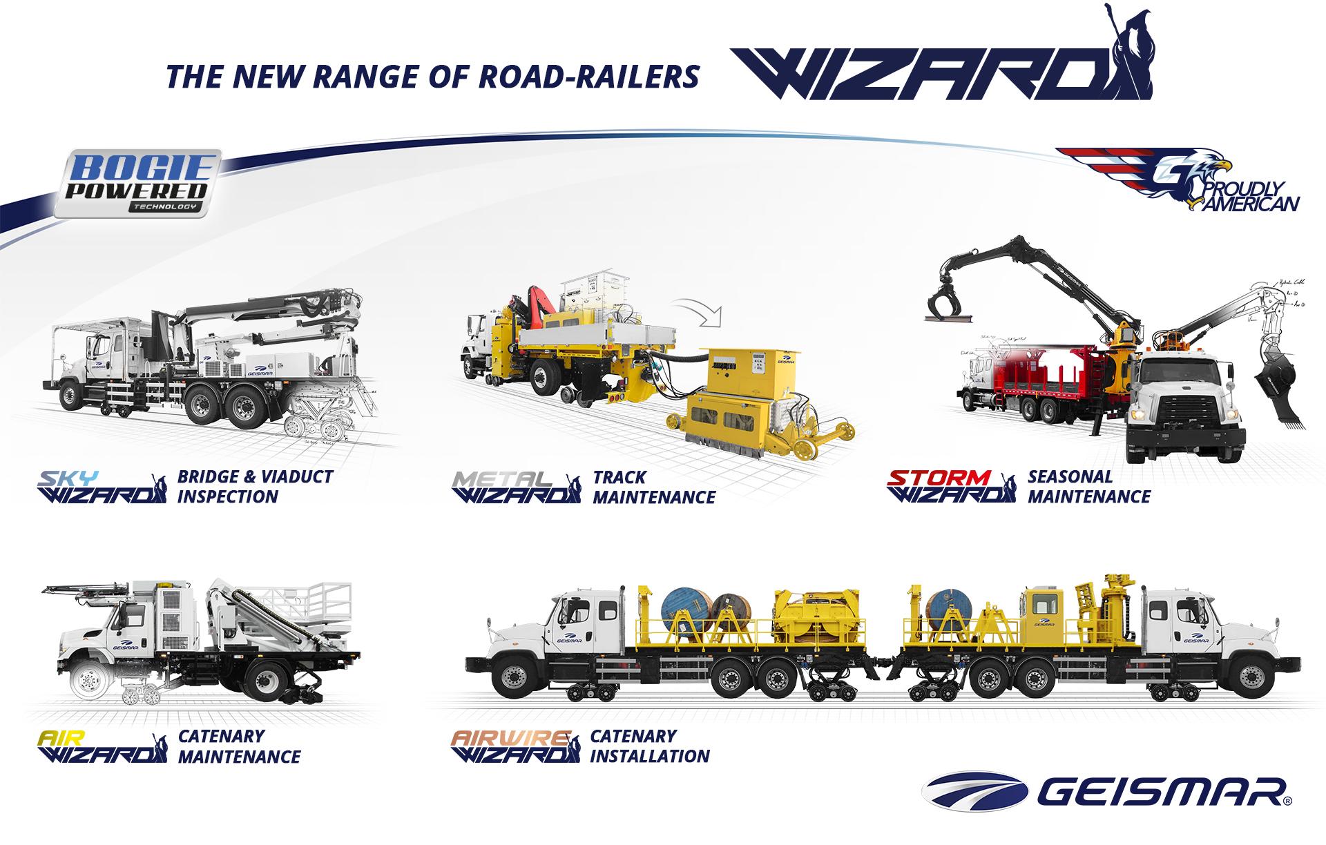 Infographic Wizard road-railers range