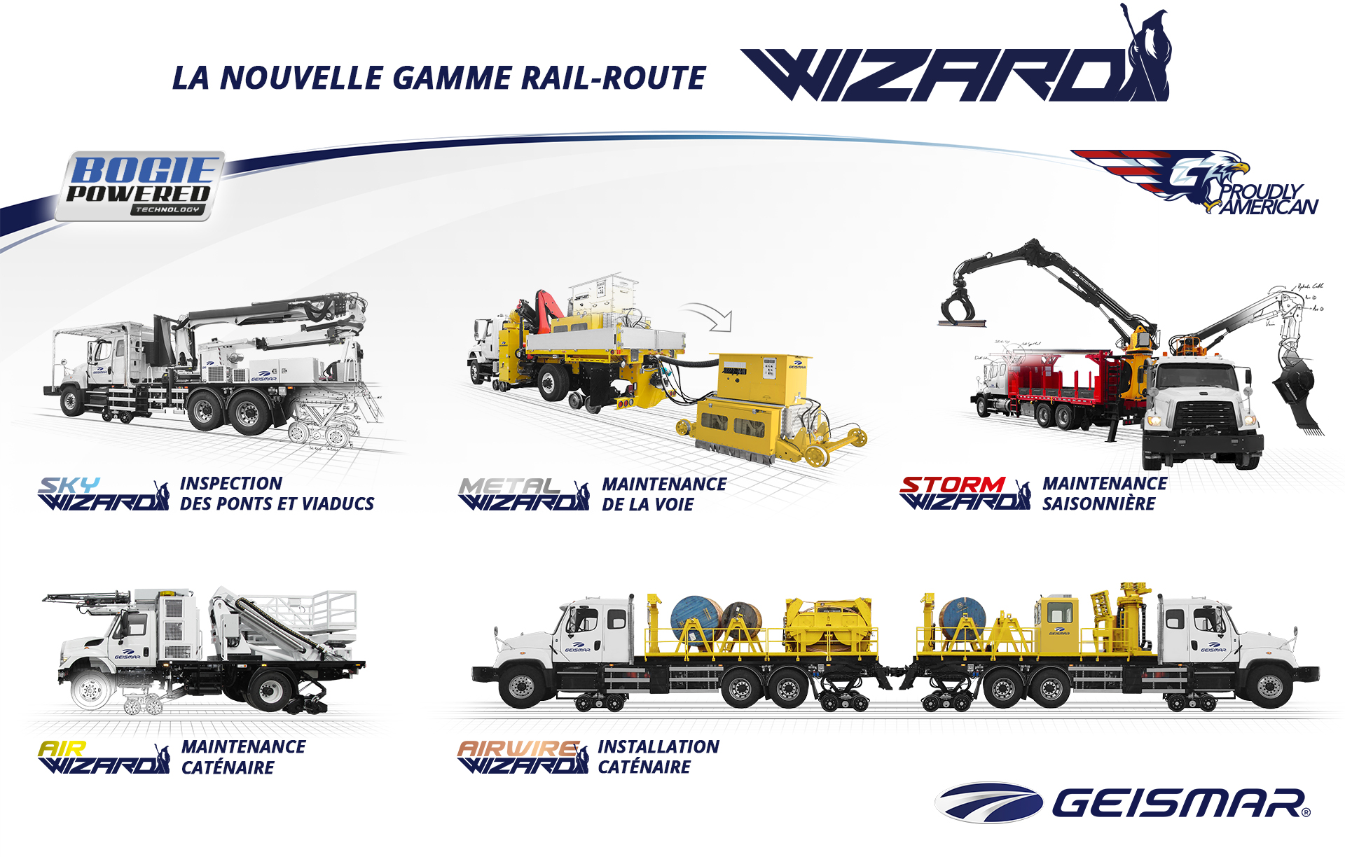Infographie véhicules rail-route Wizard